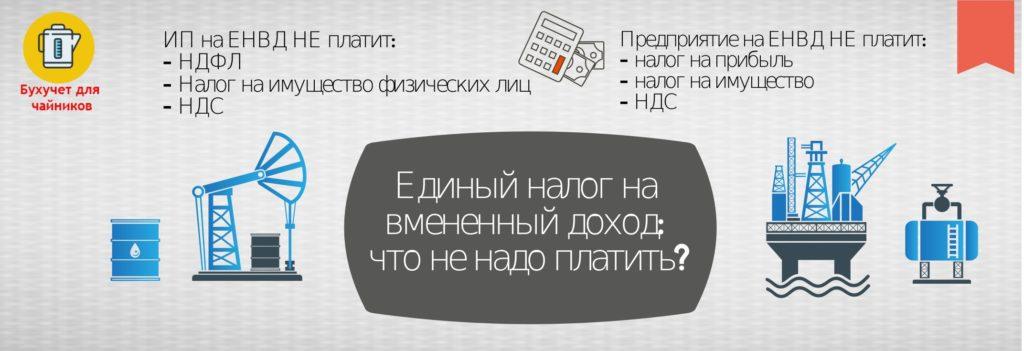 Изображение - Сравнение систем налогообложения для ип и ооо - делаем правильный выбор! CHto-ne-nado-platit-na-ENVD-1024x351