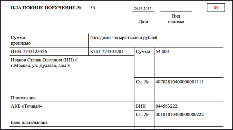 Ип пфр фиксированный платеж регистрация пензастат электронная отчетность