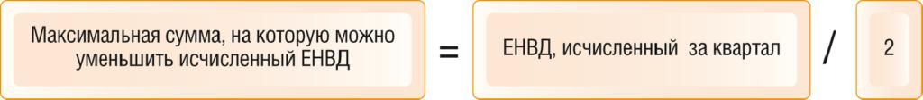 Схема уменьшения ЕНВД 2